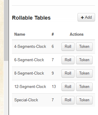 List of clock tables